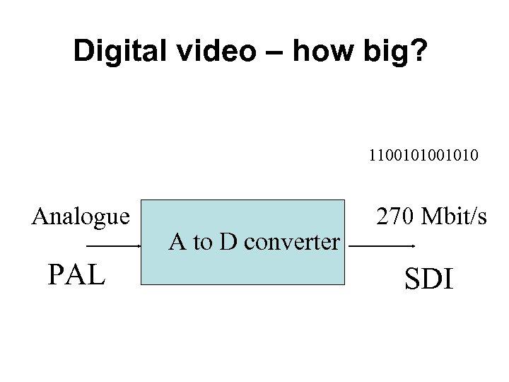 Digital video – how big? 11001010 Analogue PAL A to D converter 270 Mbit/s