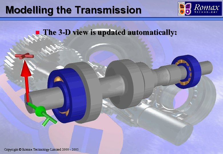 Modelling the Transmission n The 3 -D view is updated automatically: Copyright © Romax