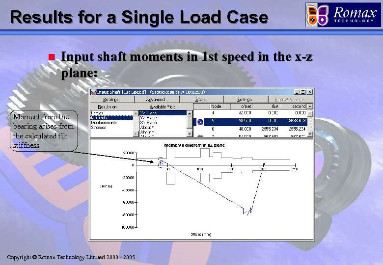 Results for a Single Load Case n Input shaft moments in 1 st speed