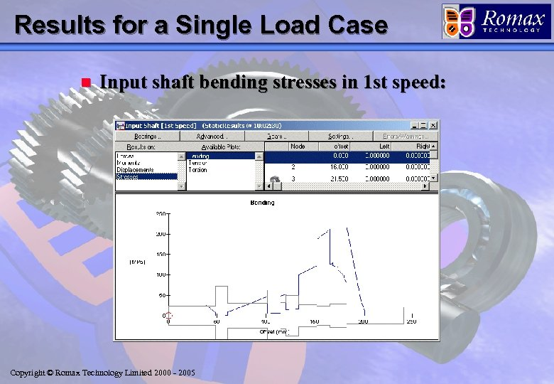 Results for a Single Load Case n Input shaft bending stresses in 1 st