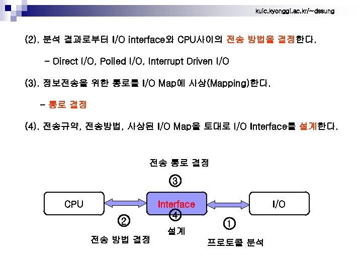 kuic. kyonggi. ac. kr/~dssung (2). 분석 결과로부터 I/O interface와 CPU사이의 전송 방법을 결정한다. -