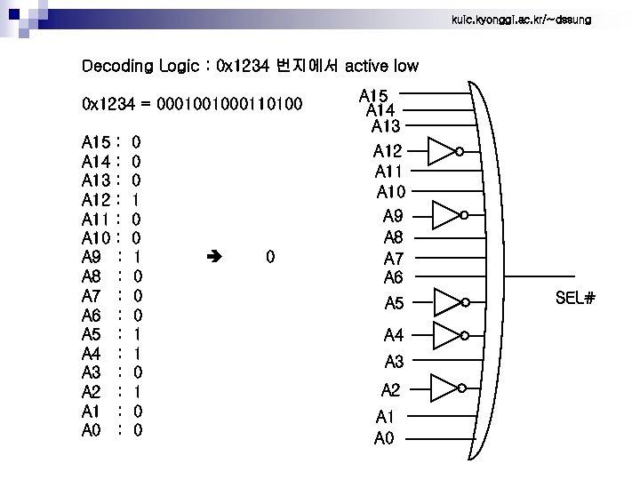 kuic. kyonggi. ac. kr/~dssung Decoding Logic : 0 x 1234 번지에서 active low 0