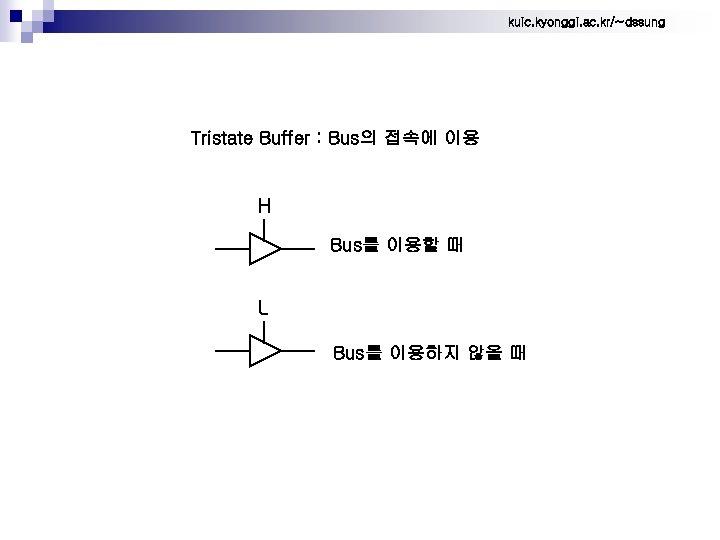kuic. kyonggi. ac. kr/~dssung Tristate Buffer : Bus의 접속에 이용 H Bus를 이용할 때