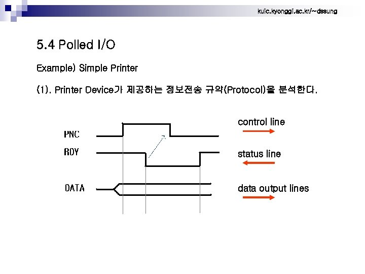 kuic. kyonggi. ac. kr/~dssung 5. 4 Polled I/O Example) Simple Printer (1). Printer Device가