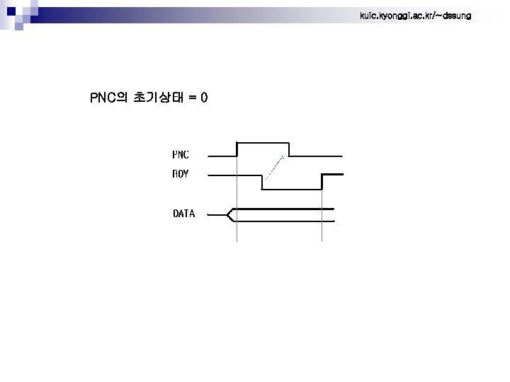 kuic. kyonggi. ac. kr/~dssung PNC의 초기상태 = 0