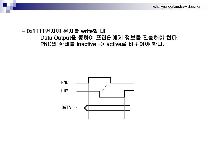 kuic. kyonggi. ac. kr/~dssung - 0 x 1111번지에 문자를 write할 때 Data Output을 통하여