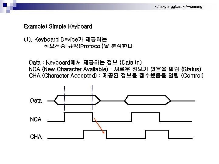 kuic. kyonggi. ac. kr/~dssung Example) Simple Keyboard (1). Keyboard Device가 제공하는 정보전송 규약(Protocol)을 분석한다