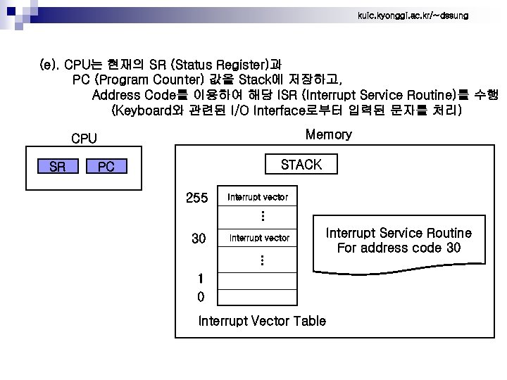 kuic. kyonggi. ac. kr/~dssung (e). CPU는 현재의 SR (Status Register)과 PC (Program Counter) 값을