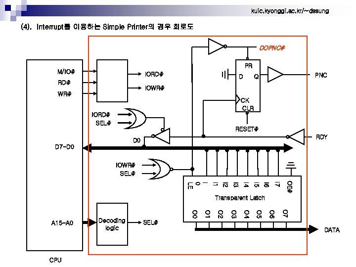 kuic. kyonggi. ac. kr/~dssung (4). Interrupt를 이용하는 Simple Printer의 경우 회로도 DOPNC# PR M/IO#
