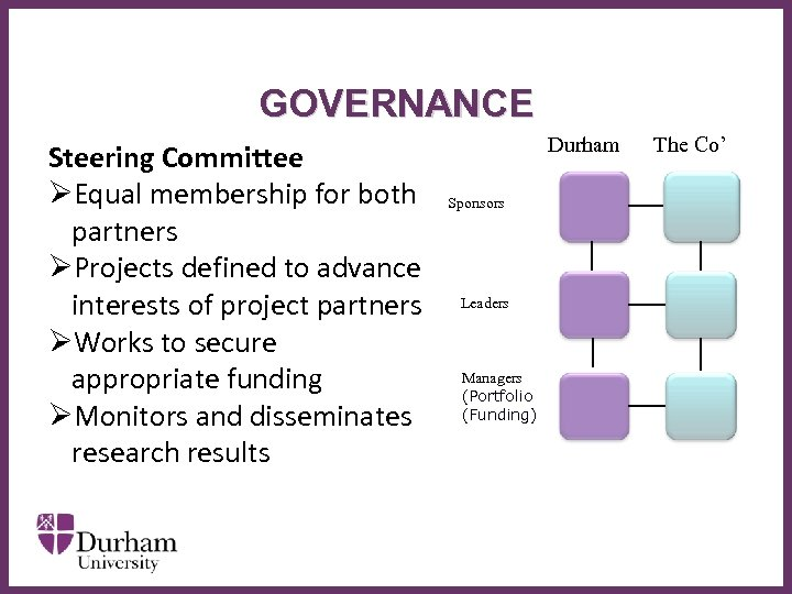 GOVERNANCE Steering Committee ØEqual membership for both partners ØProjects defined to advance ∂ interests