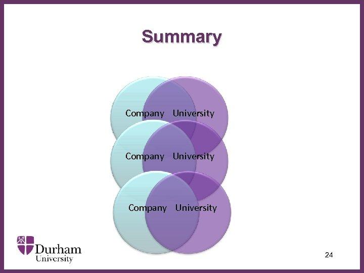 Summary Company University ∂ Company University 24