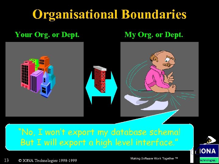 """Organisational Boundaries Your Org. or Dept. My Org. or Dept. """"No, I won't export"""
