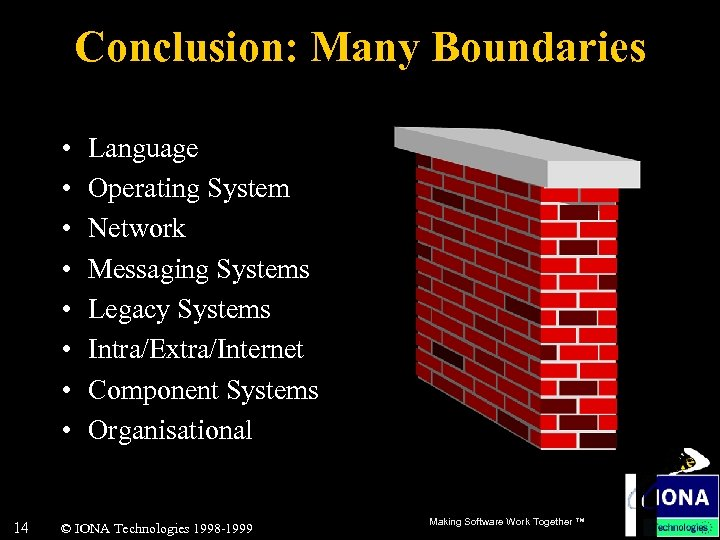 Conclusion: Many Boundaries • • 14 Language Operating System Network Messaging Systems Legacy Systems