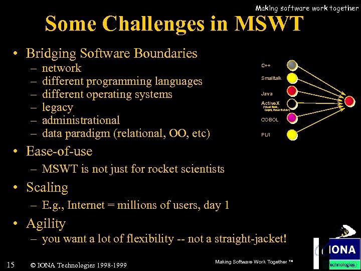 Making software work together Some Challenges in MSWT • Bridging Software Boundaries – –