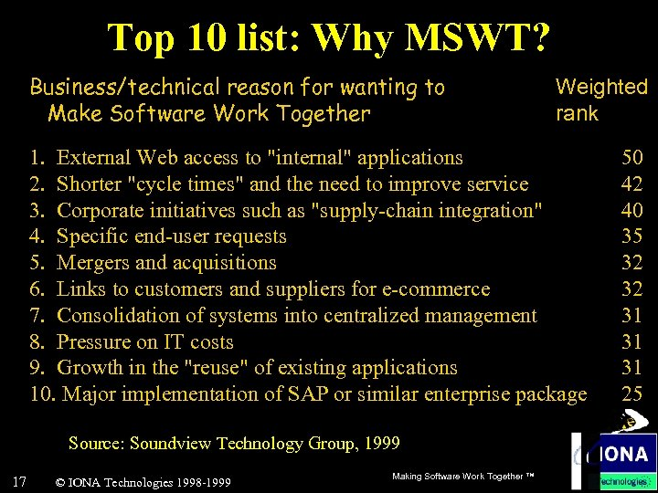 Top 10 list: Why MSWT? Business/technical reason for wanting to Make Software Work Together