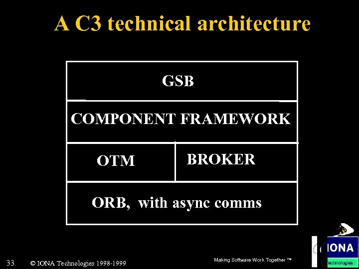 A C 3 technical architecture GSB COMPONENT FRAMEWORK OTM BROKER ORB, with async comms