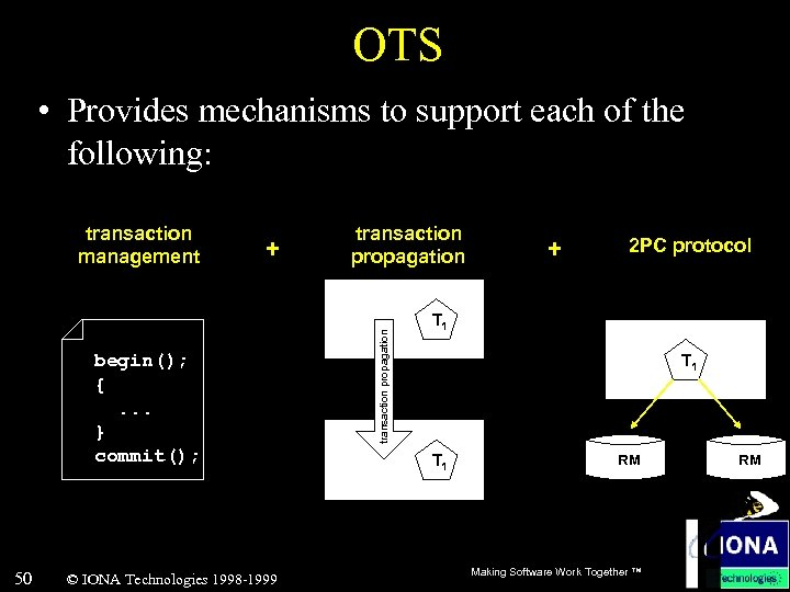 OTS • Provides mechanisms to support each of the following: + begin(); {. .
