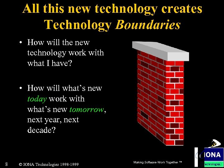 All this new technology creates Technology Boundaries • How will the new technology work