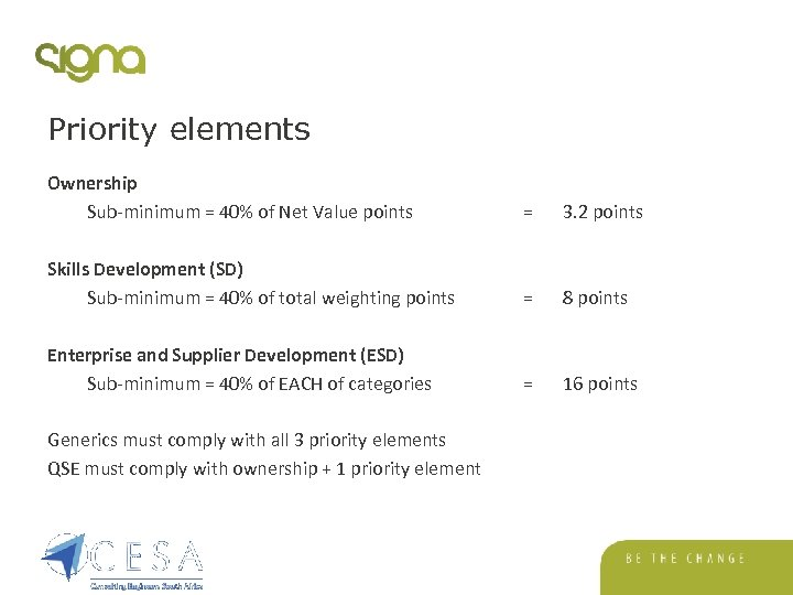 Priority elements Ownership Sub-minimum = 40% of Net Value points = 3. 2 points