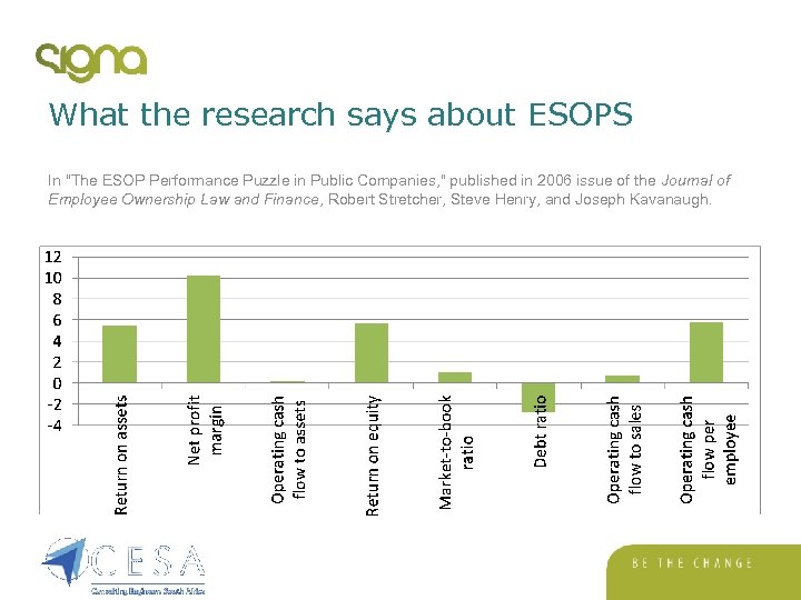 What the research says about ESOPS In