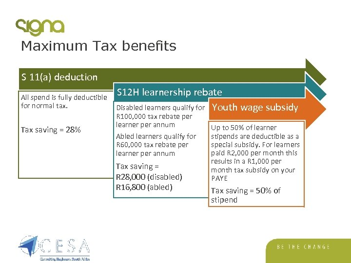 Maximum Tax benefits S 11(a) deduction S 12 H learnership rebate All spend is