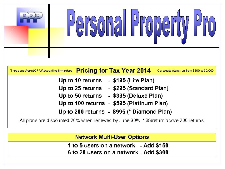 These are Agent/CPA/Accounting firm prices Pricing for Tax Year 2014 Up to 10 returns
