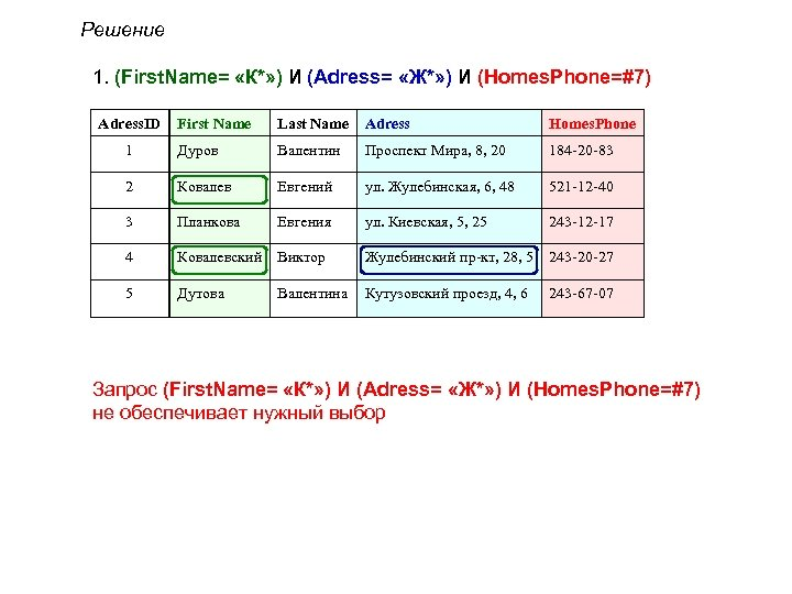 Решение 1. (First. Name= «К*» ) И (Adress= «Ж*» ) И (Homes. Phone=#7) (First.