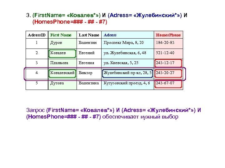 3. (First. Name= «Ковалев*» ) И (Adress= «Жулебинский*» ) И (First. Name= «Ковалев*» )
