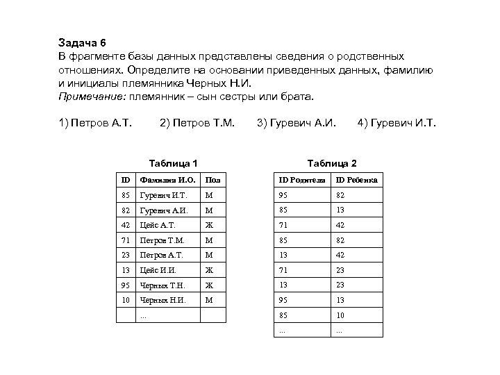Задача 6 В фрагменте базы данных представлены сведения о родственных отношениях. Определите на основании