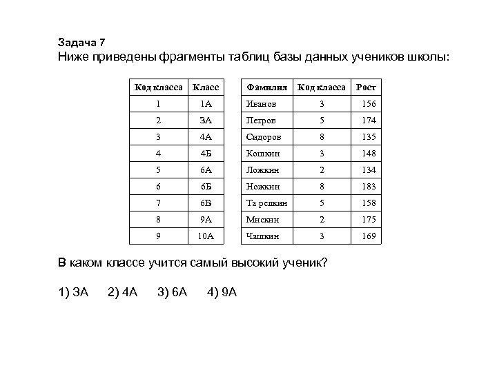 Задача 7 Ниже приведены фрагменты таблиц базы данных учеников школы: Код класса Класс 1