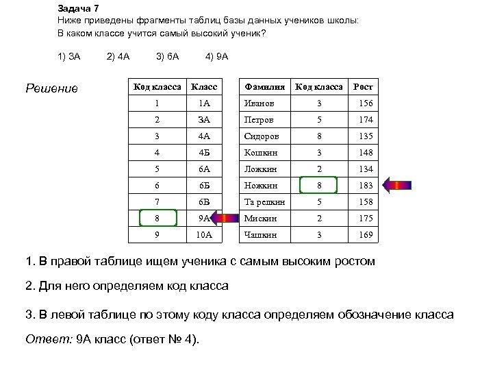 Задача 7 Ниже приведены фрагменты таблиц базы данных учеников школы: В каком классе учится