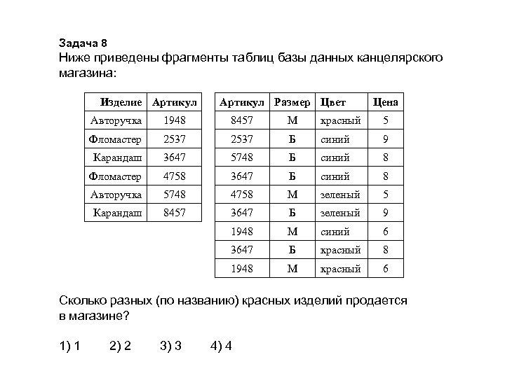 Задача 8 Ниже приведены фрагменты таблиц базы данных канцелярского магазина: Изделие Артикул Размер Цвет