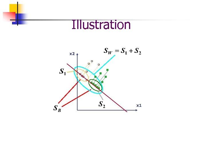 Illustration x 2 x 1