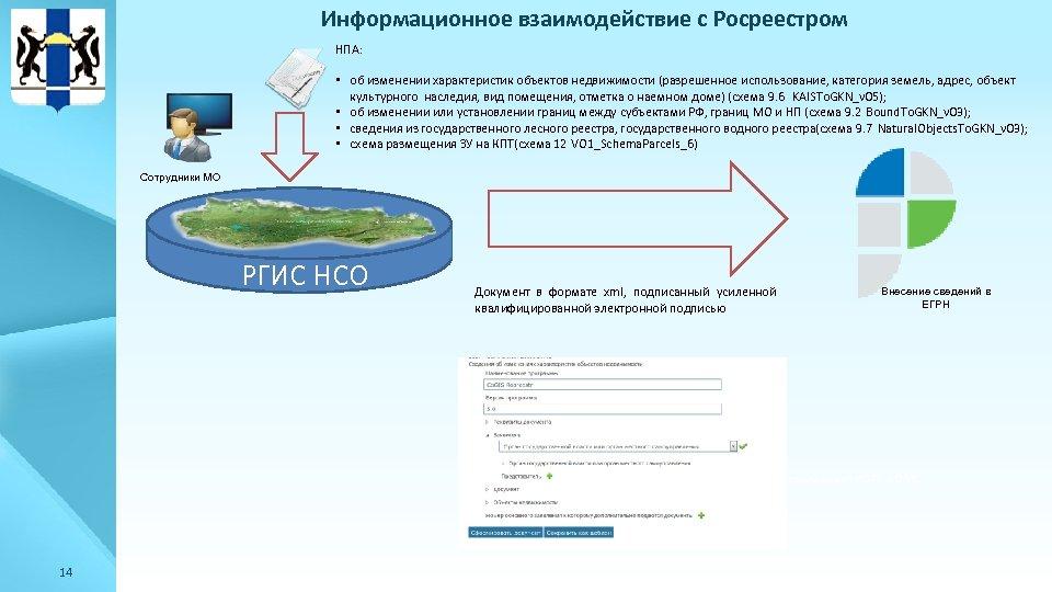 Информационное взаимодействие с Росреестром НПА: • об изменении характеристик объектов недвижимости (разрешенное использование, категория