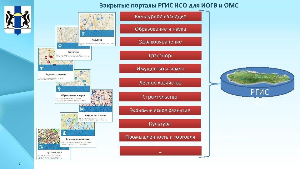 Закрытые порталы РГИС НСО для ИОГВ и ОМС Культурное наследие Образование и наука Здравоохранение