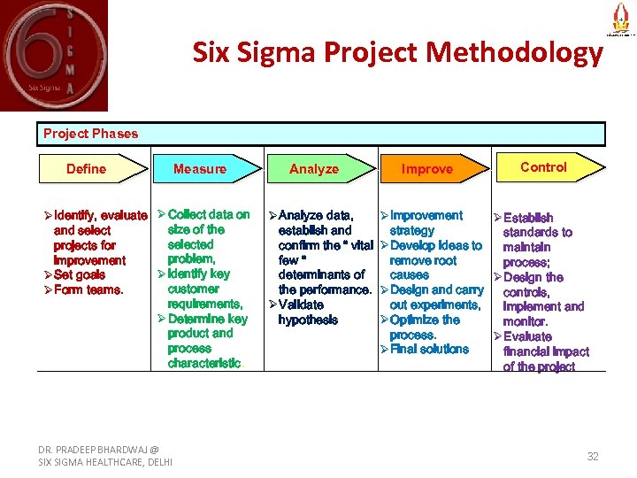 Six Sigma Project Methodology Project Phases Define Measure Ø Identify, evaluate Ø Collect data