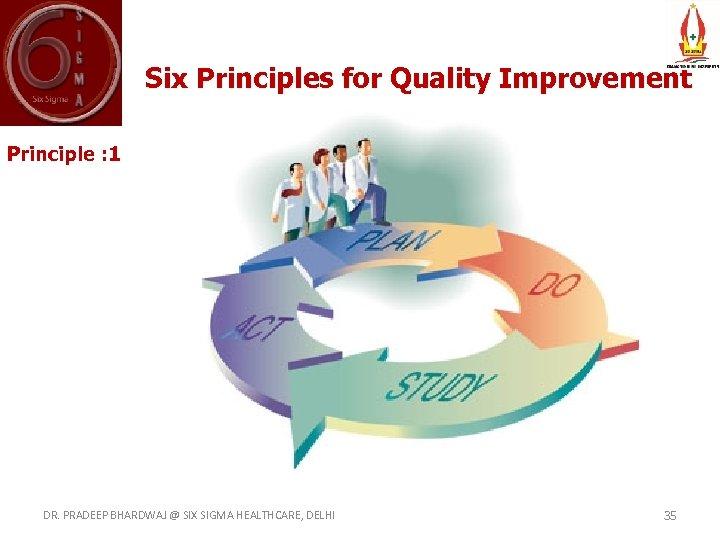 Six Principles for Quality Improvement Principle : 1 DR. PRADEEP BHARDWAJ @ SIX SIGMA
