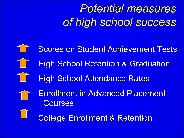 Potential measures of high school success Scores on Student Achievement Tests High School Retention