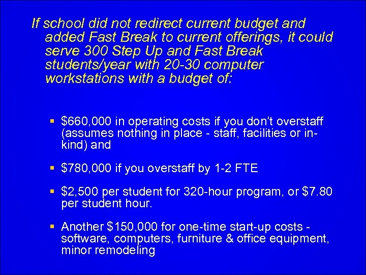 If school did not redirect current budget and added Fast Break to current offerings,