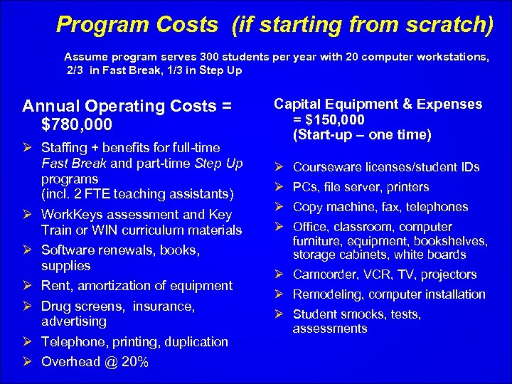 Program Costs (if starting from scratch) Assume program serves 300 students per year with