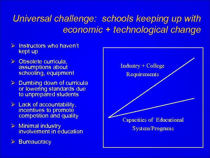 Universal challenge: schools keeping up with economic + technological change Ø Instructors who haven't