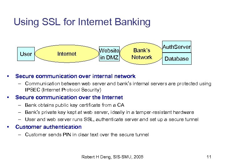 Using SSL for Internet Banking User • Website in DMZ Internet Bank's Network Auth.