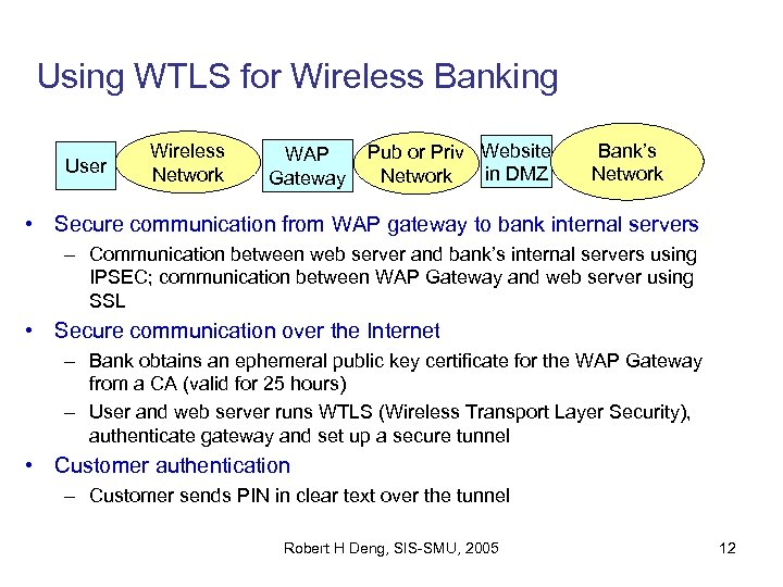 Using WTLS for Wireless Banking User Wireless Network WAP Gateway Pub or Priv Website