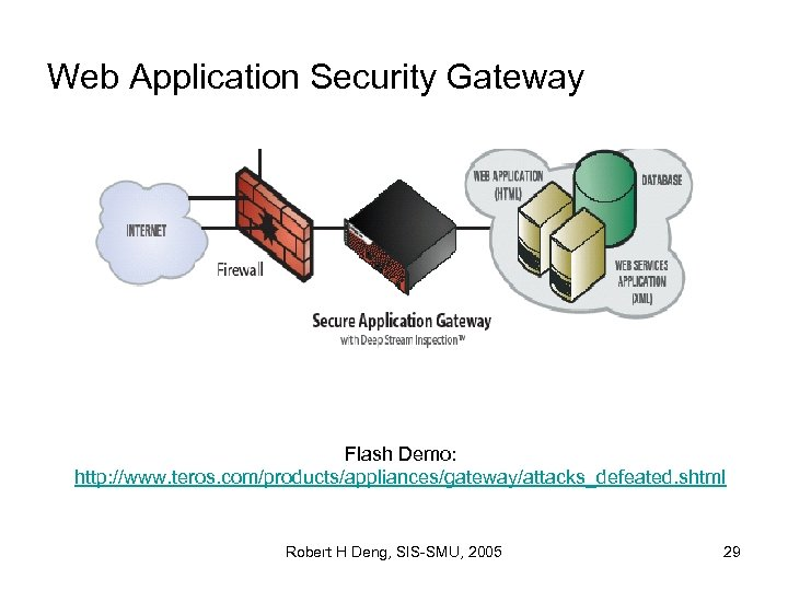 Web Application Security Gateway Flash Demo: http: //www. teros. com/products/appliances/gateway/attacks_defeated. shtml Robert H Deng,