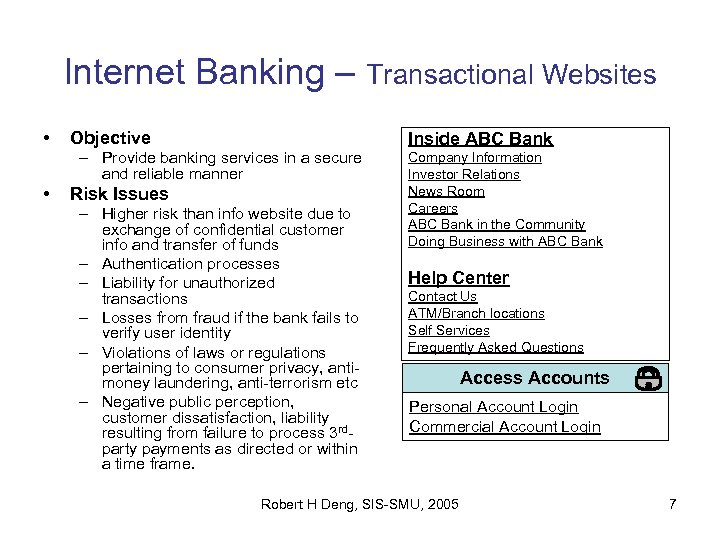 Internet Banking – • Objective – Provide banking services in a secure and reliable