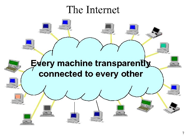 The Internet Every machine transparently connected to every other 7