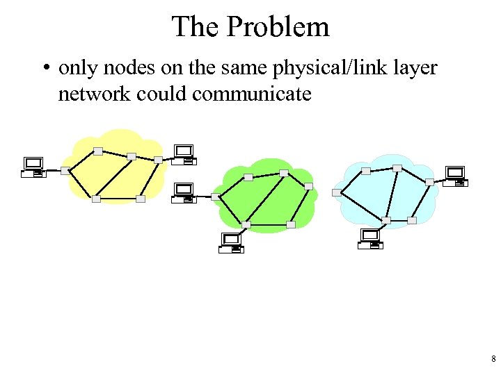 The Problem • only nodes on the same physical/link layer network could communicate 8