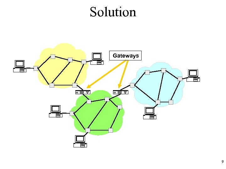 Solution Gateways 9