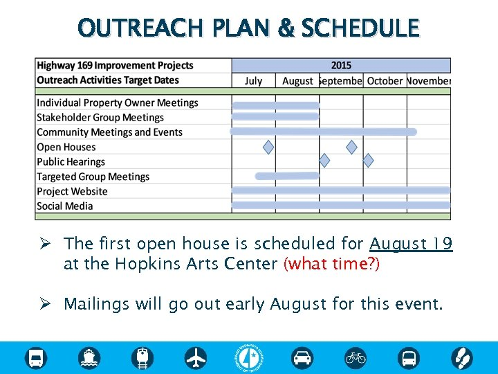 OUTREACH PLAN & SCHEDULE Ø The first open house is scheduled for August 19