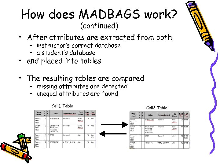 How does MADBAGS work? (continued) • After attributes are extracted from both – instructor's
